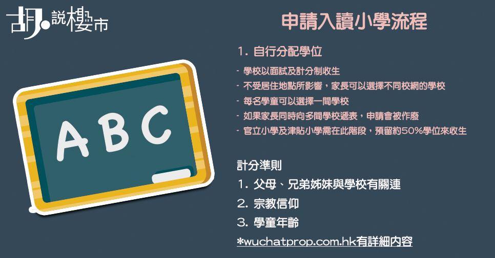 申請入讀小學流程