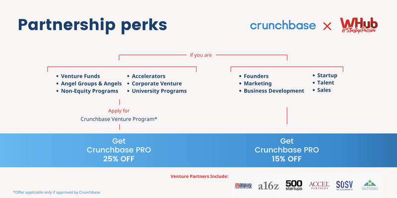 Crunchbase offer v4