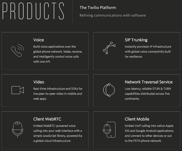 Twilio products
