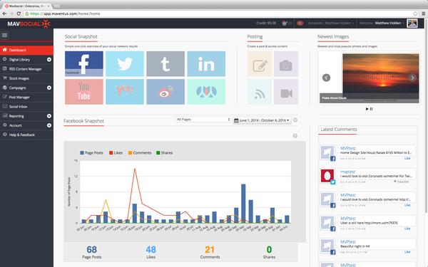 Mavsocial dashboard screenshot