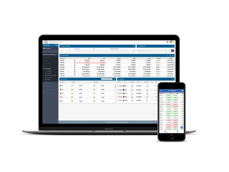 Biz4x web mobile
