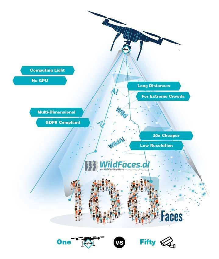Drone beam 100face 1vs5 01
