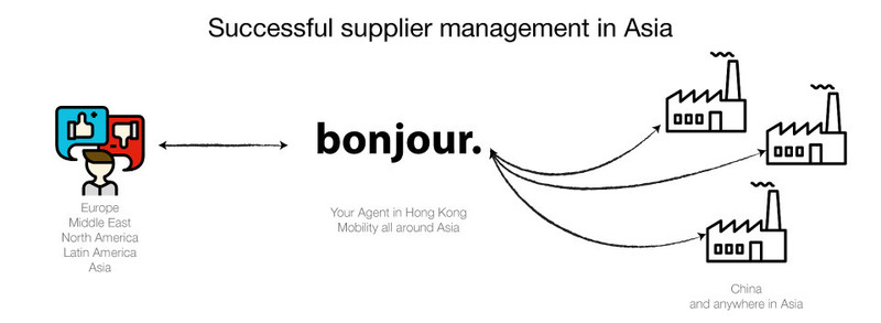 Bonjour. supplier management